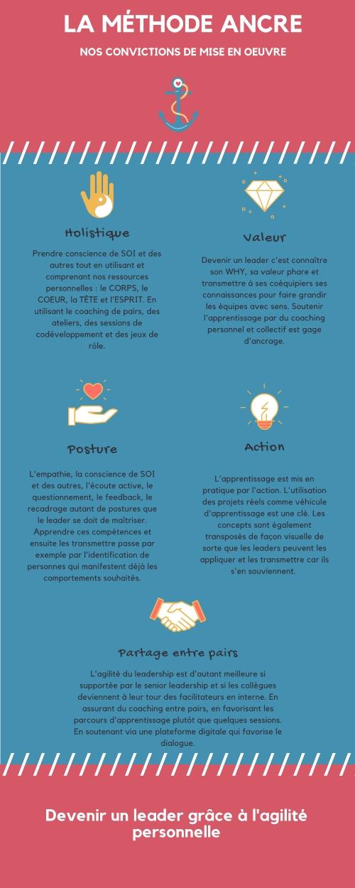 Lead as a Skipper - Virginie Dupont - accompagnement des managers grâce aux neurosciences- Bateau à voile